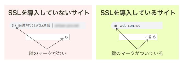 SSLの鍵マーク